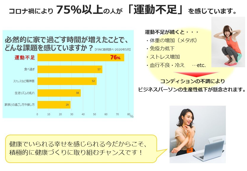 健康づくりご案内 HP用ヨコデータ2 20201215.jpg